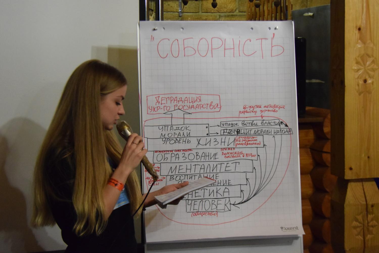 Виступ Крістіни Літош